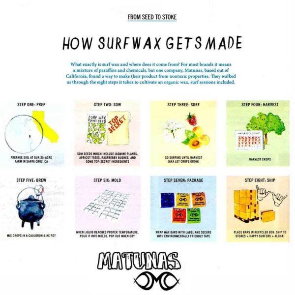 Matunas Wax | Cold Water Wax
